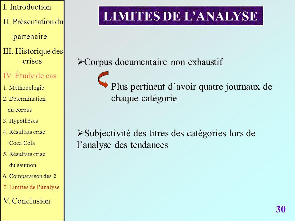 30 LIMITES DE LANALYSE Corpus documentaire non exhaustif Plus pertinent davoir quatre journaux de chaque catégorie Subjectivité des titres des catégor