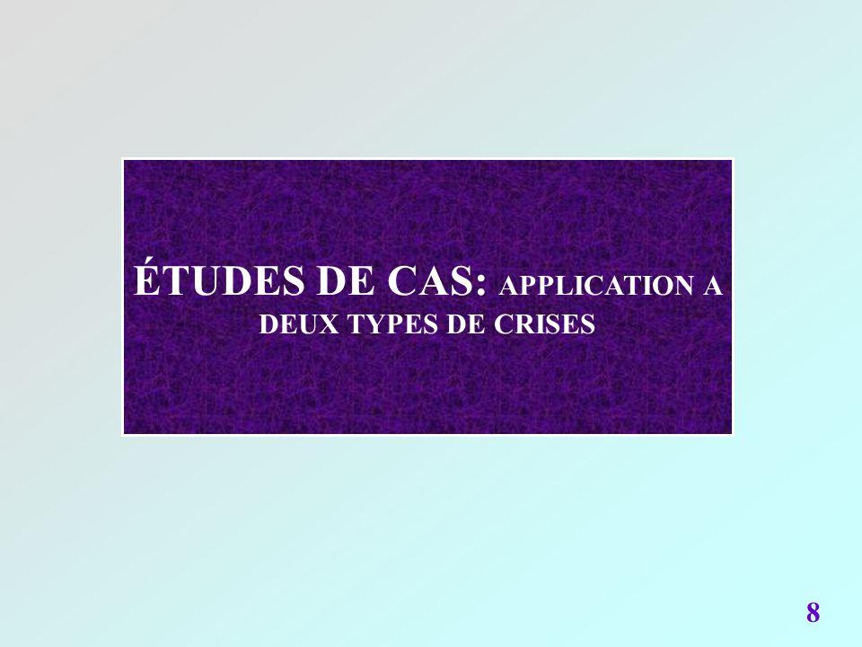 8 ÉTUDES DE CAS: APPLICATION A DEUX TYPES DE CRISES