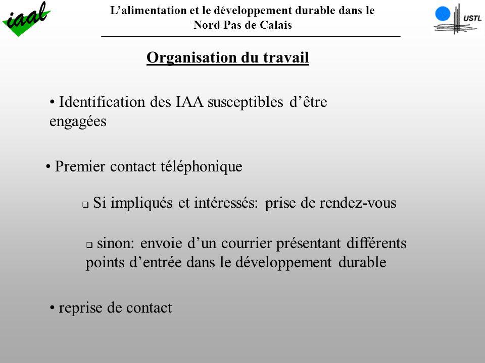 Lalimentation et le développement durable dans le Nord Pas de Calais Organisation du travail Identification des IAA susceptibles dêtre engagées Premier contact téléphonique Si impliqués et intéressés: prise de rendez-vous sinon: envoie dun courrier présentant différents points dentrée dans le développement durable reprise de contact