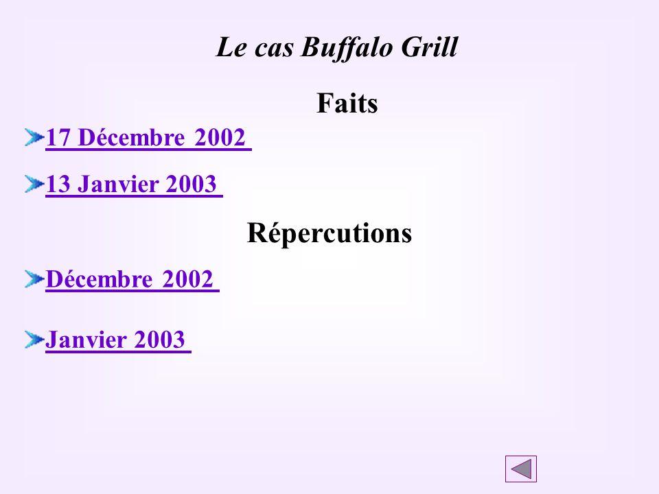 Le cas Buffalo Grill 17 Décembre 2002 13 Janvier 2003 Répercutions Décembre 2002 Janvier 2003 Faits