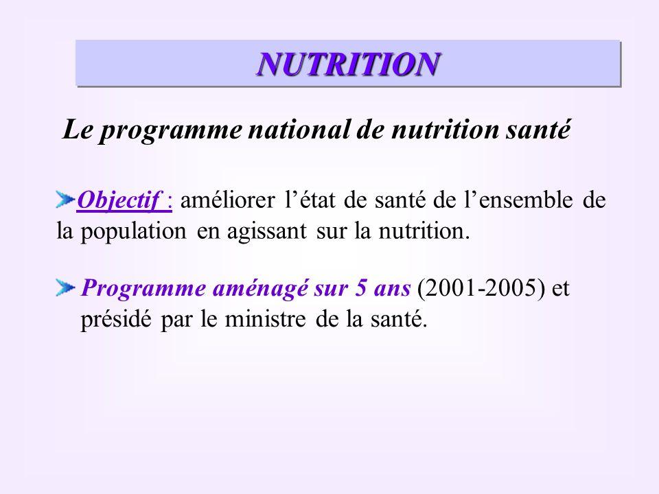Programme aménagé sur 5 ans (2001-2005) et présidé par le ministre de la santé. Le programme national de nutrition santé Objectif : améliorer létat de
