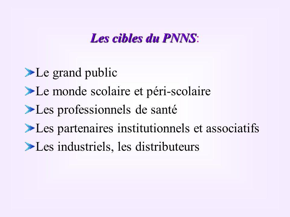 Les cibles du PNNS Les cibles du PNNS: Le grand public Le monde scolaire et péri-scolaire Les professionnels de santé Les partenaires institutionnels
