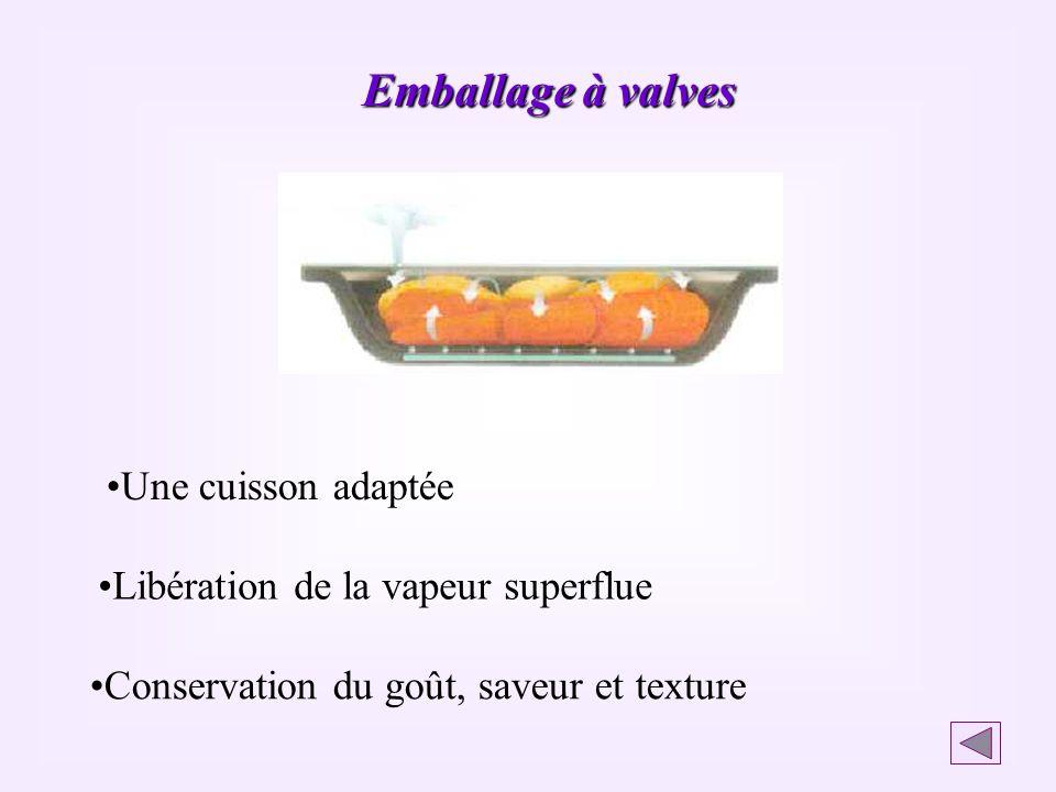 Emballage à valves Une cuisson adaptée Libération de la vapeur superflue Conservation du goût, saveur et texture