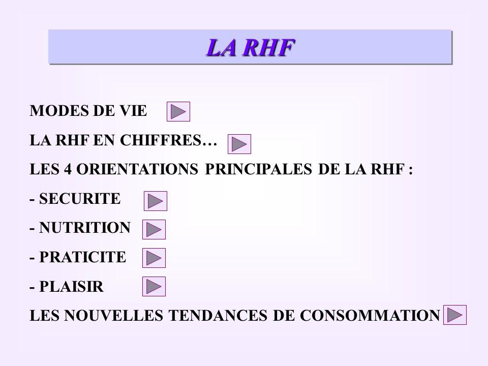 LA RHF MODES DE VIE LA RHF EN CHIFFRES… LES 4 ORIENTATIONS PRINCIPALES DE LA RHF : - SECURITE - NUTRITION - PRATICITE - PLAISIR LES NOUVELLES TENDANCE