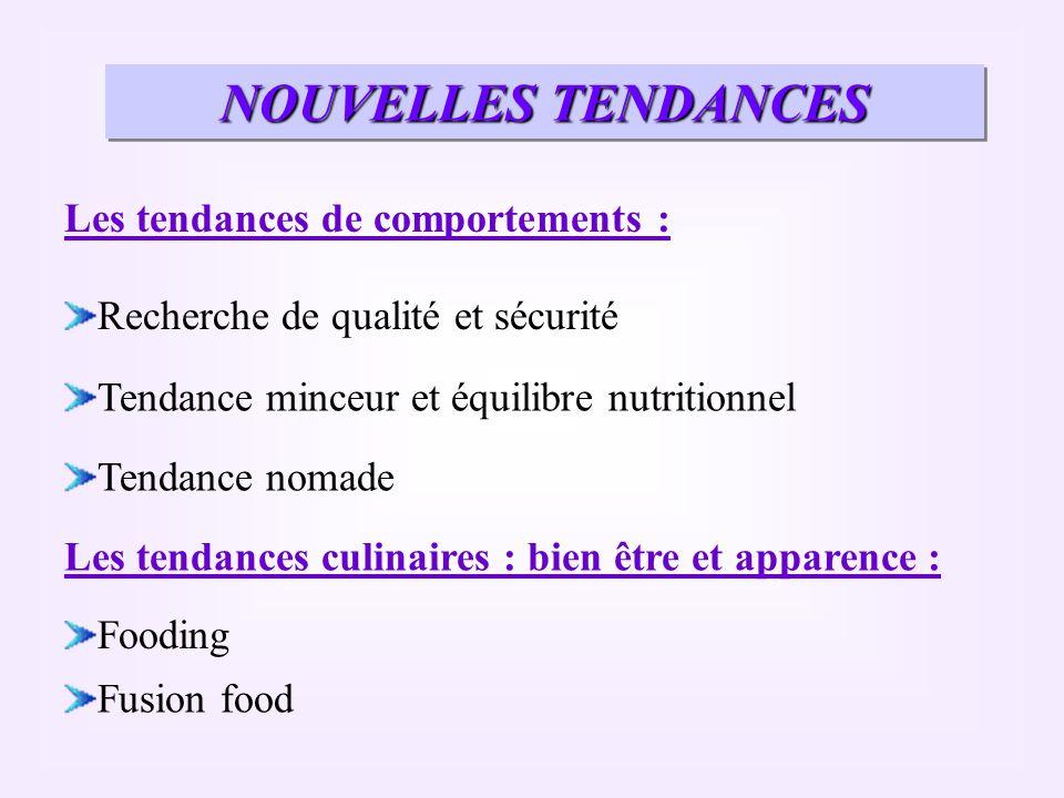 NOUVELLES TENDANCES Les tendances de comportements : Recherche de qualité et sécurité Tendance minceur et équilibre nutritionnel Tendance nomade Les t