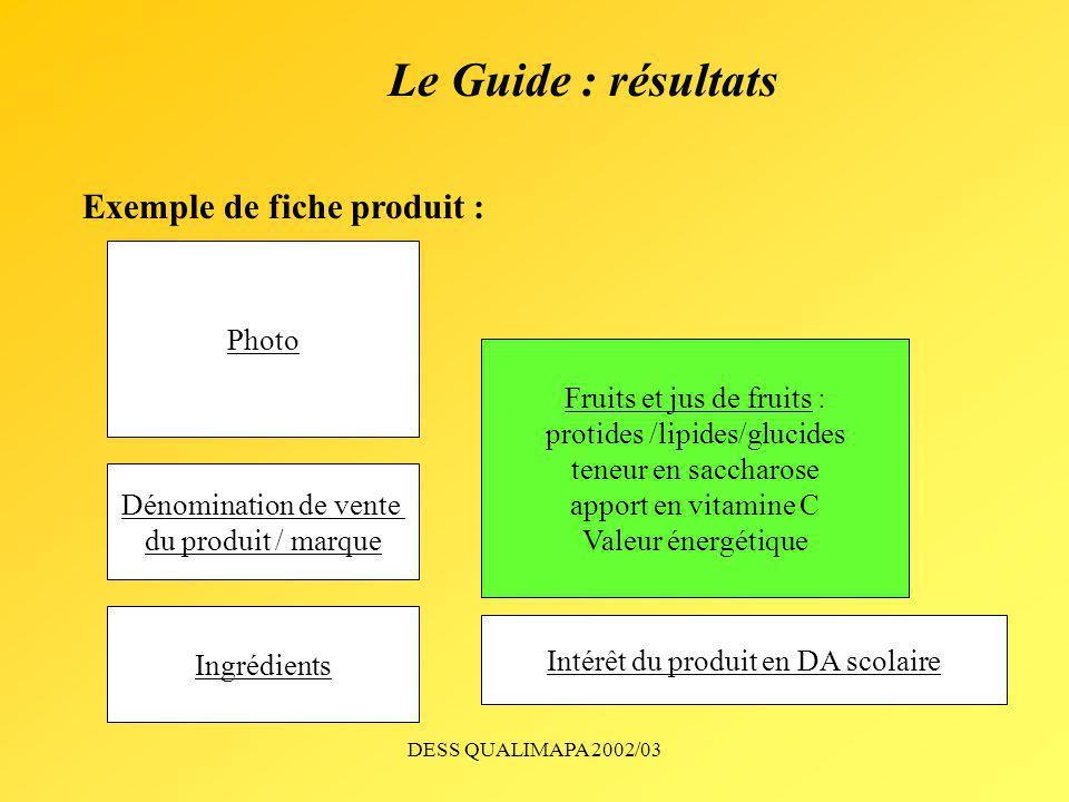 DESS QUALIMAPA 2002/03 Le Guide : résultats Exemple de fiche produit : Valeur Nutritionnelle Intérêt du produit en DA scolaire Produits laitiers : pro
