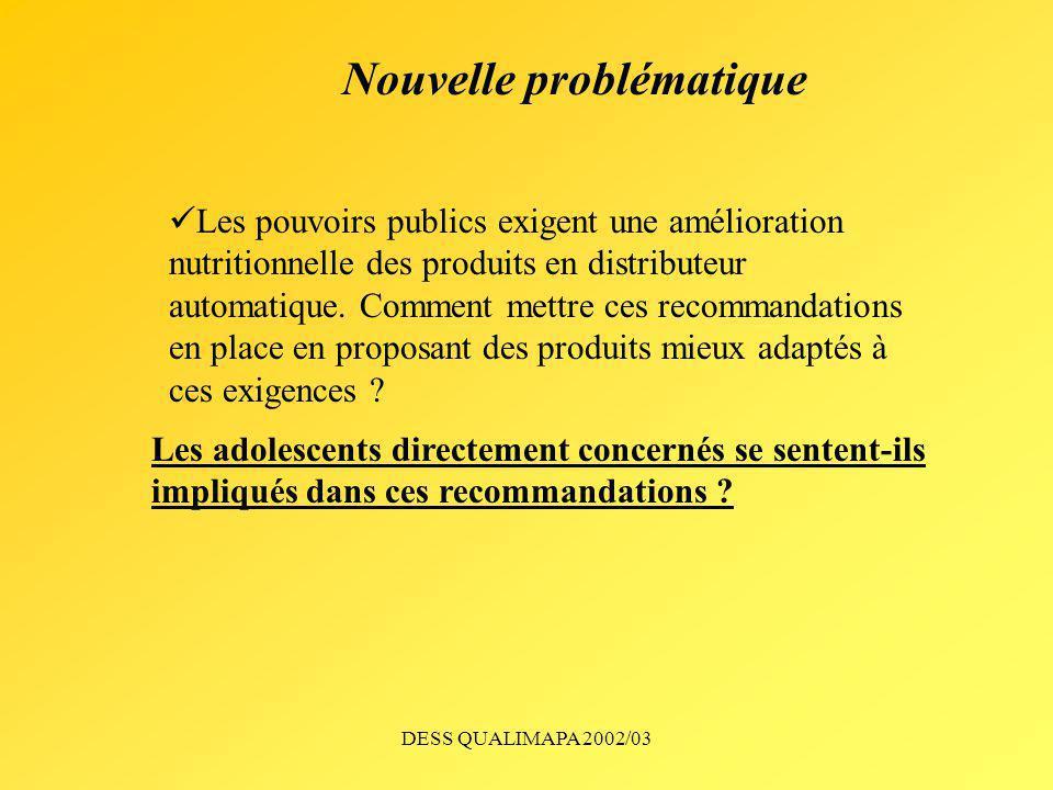 DESS QUALIMAPA 2002/03 Nouvelle problématique Les pouvoirs publics exigent une amélioration nutritionnelle des produits en distributeur automatique. C