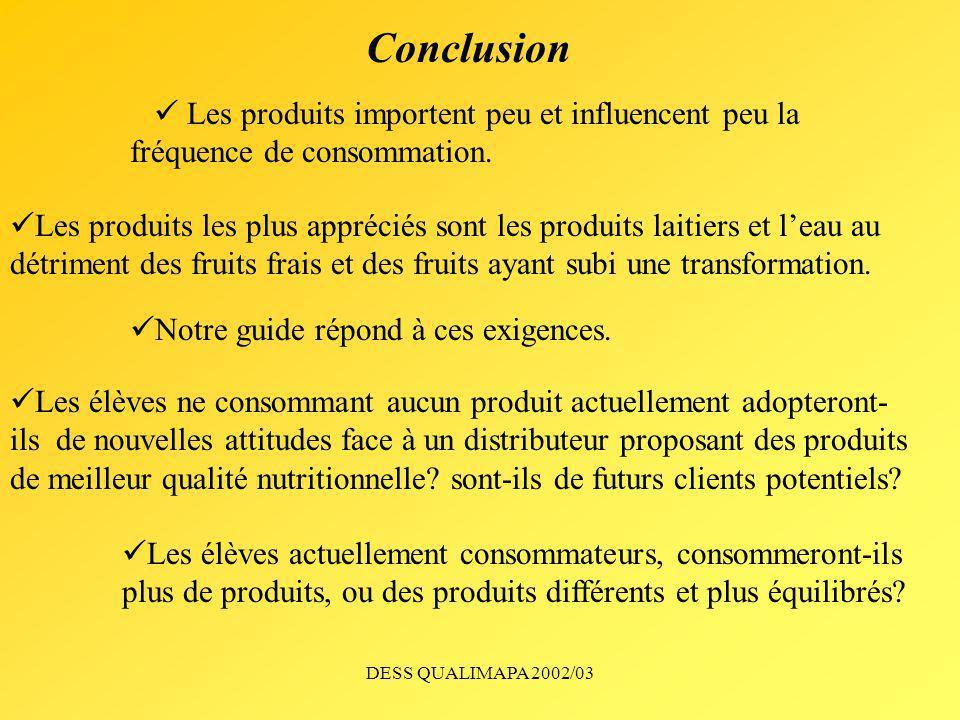 DESS QUALIMAPA 2002/03 Conclusion Les produits les plus appréciés sont les produits laitiers et leau au détriment des fruits frais et des fruits ayant