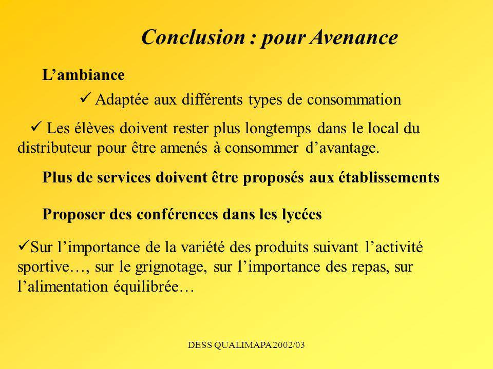 DESS QUALIMAPA 2002/03 Conclusion : pour Avenance Lambiance Plus de services doivent être proposés aux établissements Adaptée aux différents types de