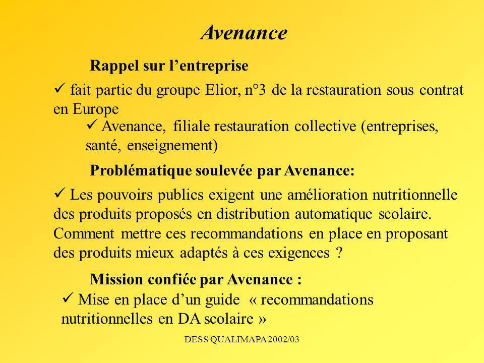 DESS QUALIMAPA 2002/03 Avenance Rappel sur lentreprise fait partie du groupe Elior, n°3 de la restauration sous contrat en Europe Avenance, filiale re