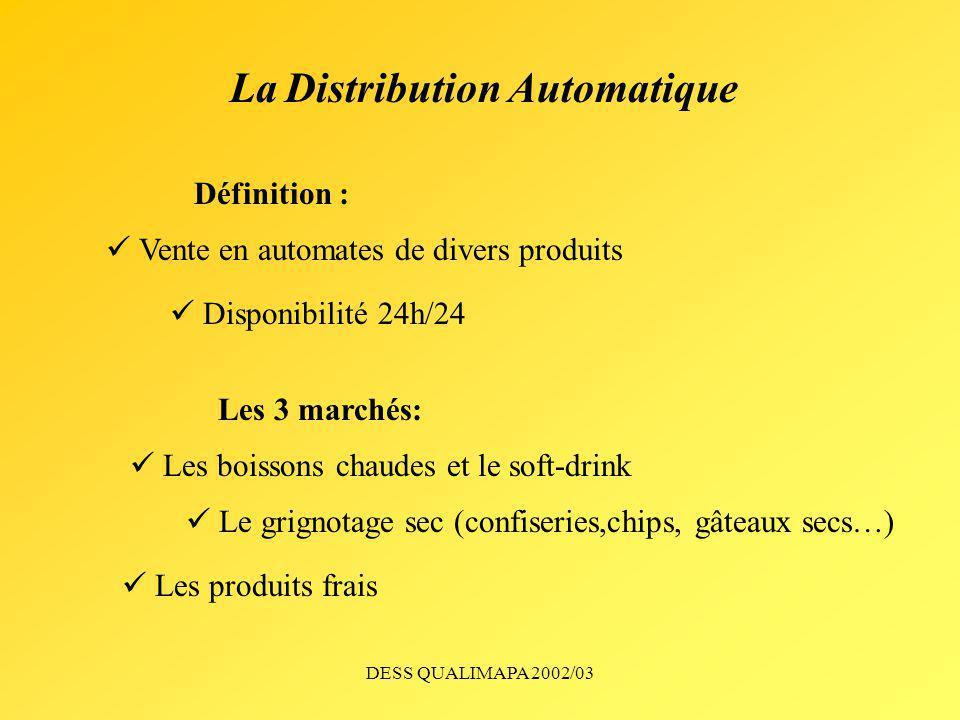 DESS QUALIMAPA 2002/03 La Distribution Automatique Définition : Vente en automates de divers produits Disponibilité 24h/24 Les 3 marchés: Les boissons