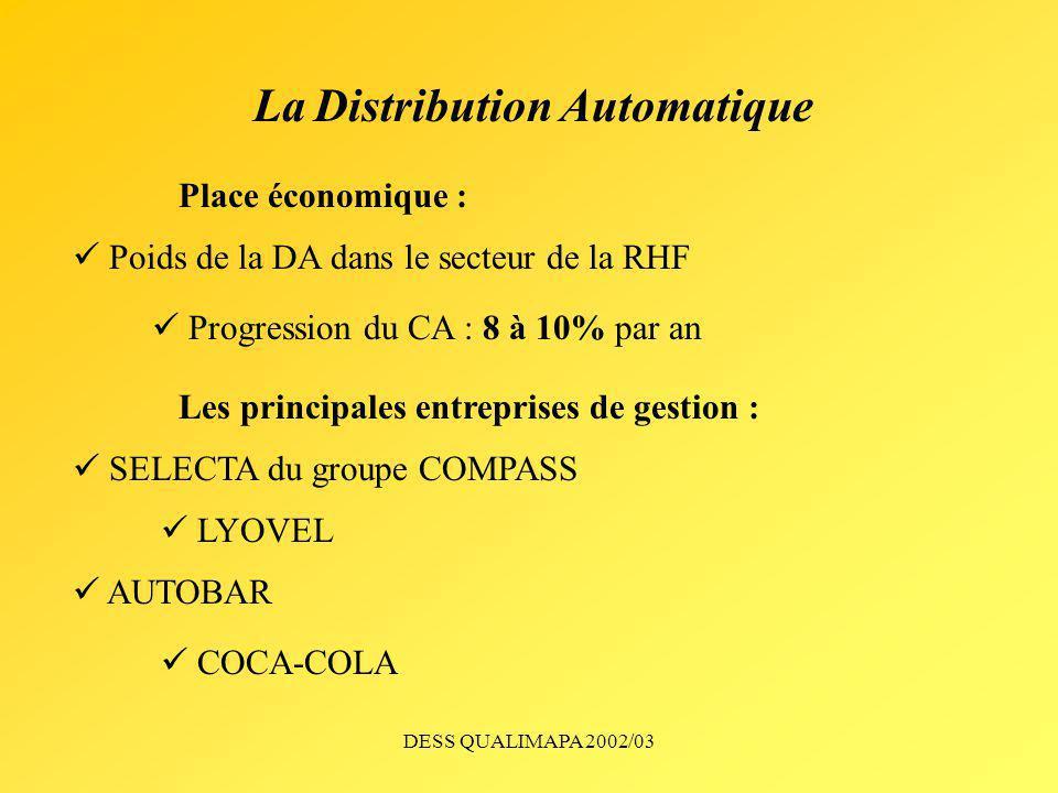 DESS QUALIMAPA 2002/03 La Distribution Automatique Place économique : Poids de la DA dans le secteur de la RHF Progression du CA : 8 à 10% par an Les