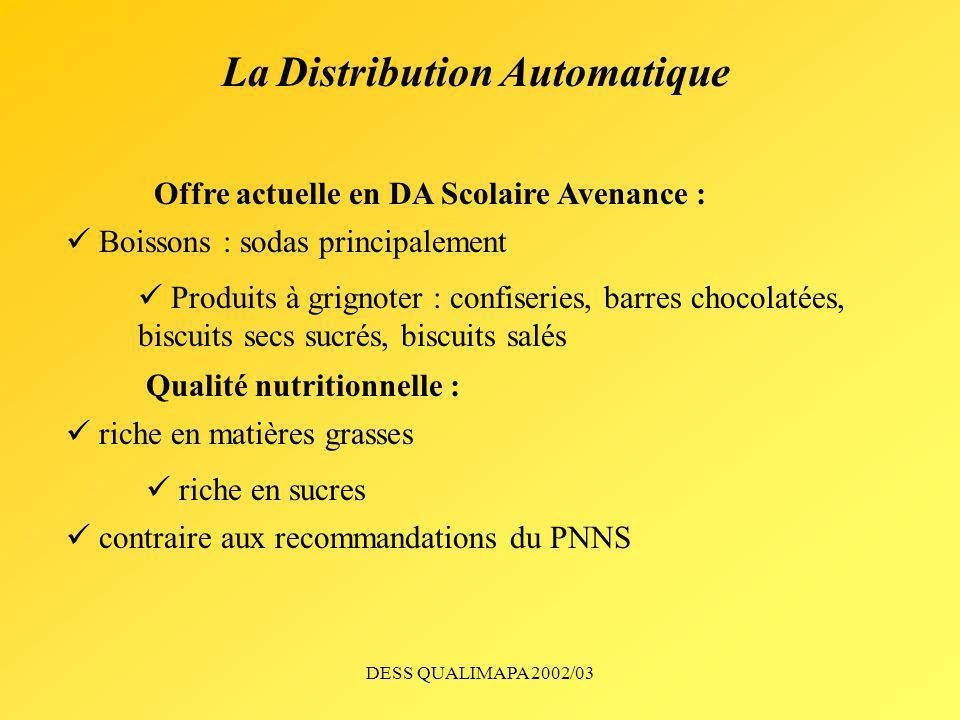 DESS QUALIMAPA 2002/03 La Distribution Automatique Offre actuelle en DA Scolaire Avenance : Boissons : sodas principalement Produits à grignoter : con