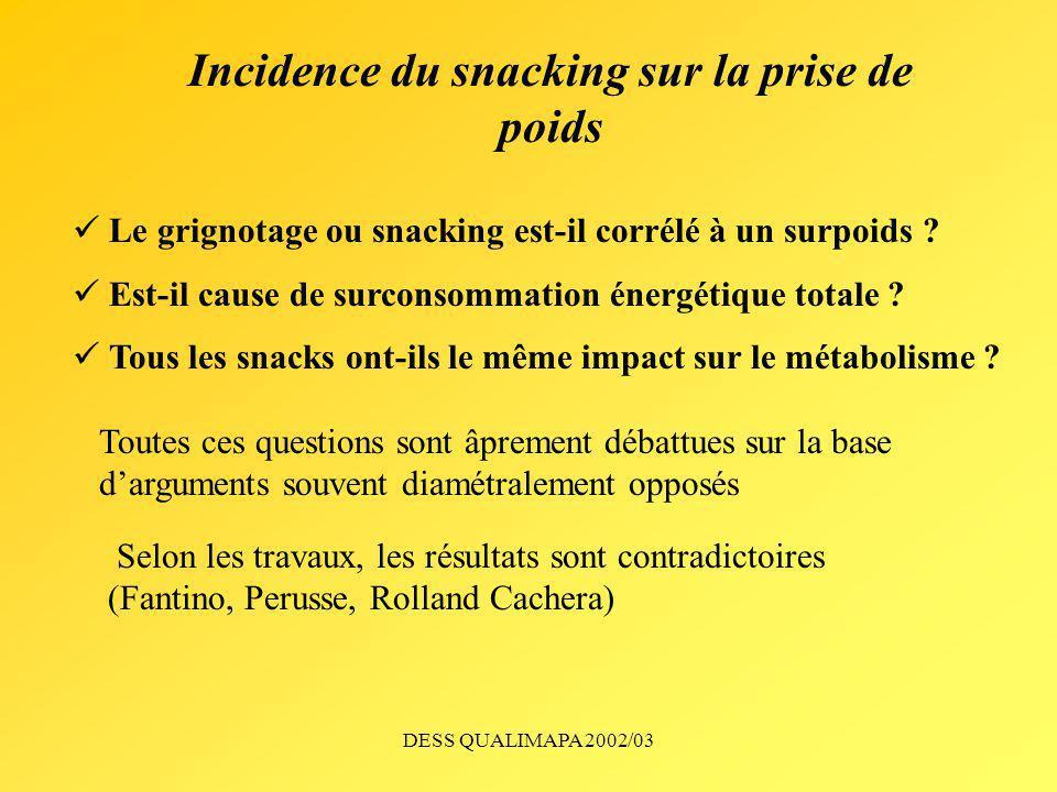 DESS QUALIMAPA 2002/03 Incidence du snacking sur la prise de poids Le grignotage ou snacking est-il corrélé à un surpoids ? Est-il cause de surconsomm
