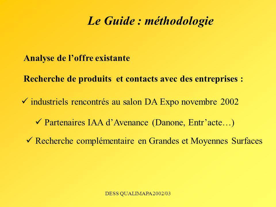 DESS QUALIMAPA 2002/03 Le Guide : méthodologie Analyse de loffre existante industriels rencontrés au salon DA Expo novembre 2002 Partenaires IAA dAven