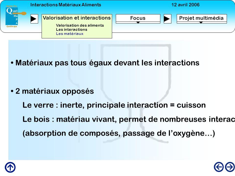 Interactions Matériaux Aliments12 avril 2006 FocusProjet multimédia Valorisation et interactions Valorisation des aliments Les interactions Les matéri