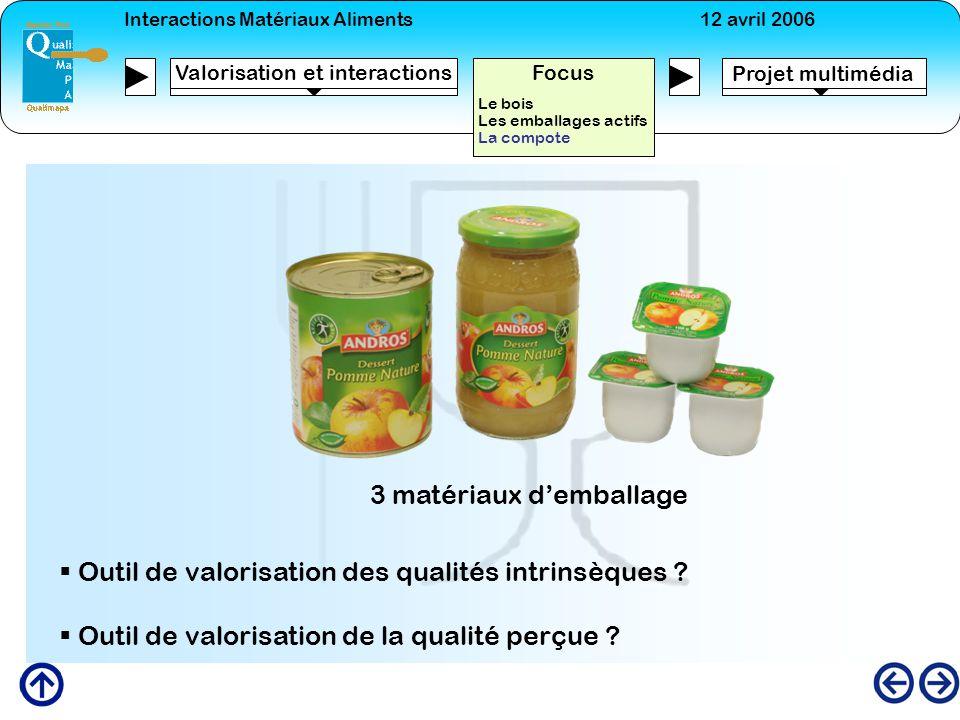 Interactions Matériaux Aliments12 avril 2006 Projet multimédia Valorisation et interactions Focus Le bois Les emballages actifs La compote Outil de va