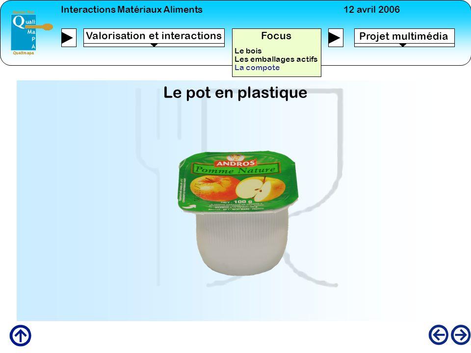 Interactions Matériaux Aliments12 avril 2006 Projet multimédia Valorisation et interactions Focus Le bois Les emballages actifs La compote Le pot en p