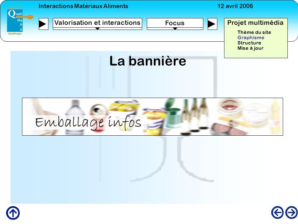 Interactions Matériaux Aliments12 avril 2006 Focus Projet multimédia Valorisation et interactions La bannière Thème du site Graphisme Structure Mise à