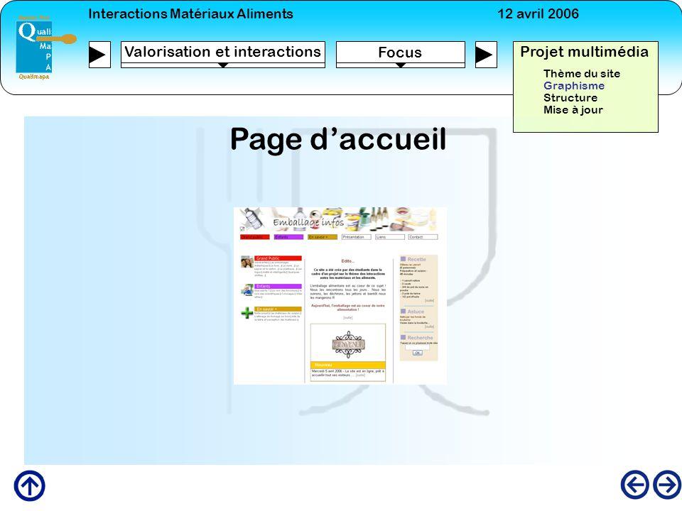Interactions Matériaux Aliments12 avril 2006 Focus Projet multimédia Valorisation et interactions Page daccueil Thème du site Graphisme Structure Mise