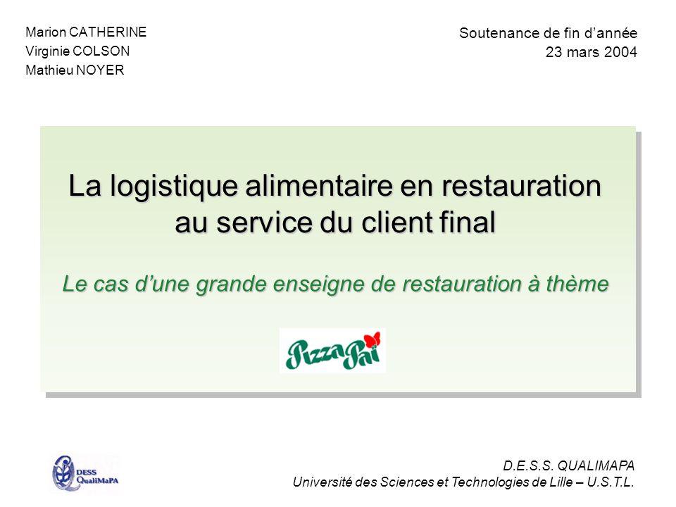 Soutenance de fin dannée 23 mars 2004 Marion CATHERINE Virginie COLSON Mathieu NOYER La logistique alimentaire en restauration au service du client fi