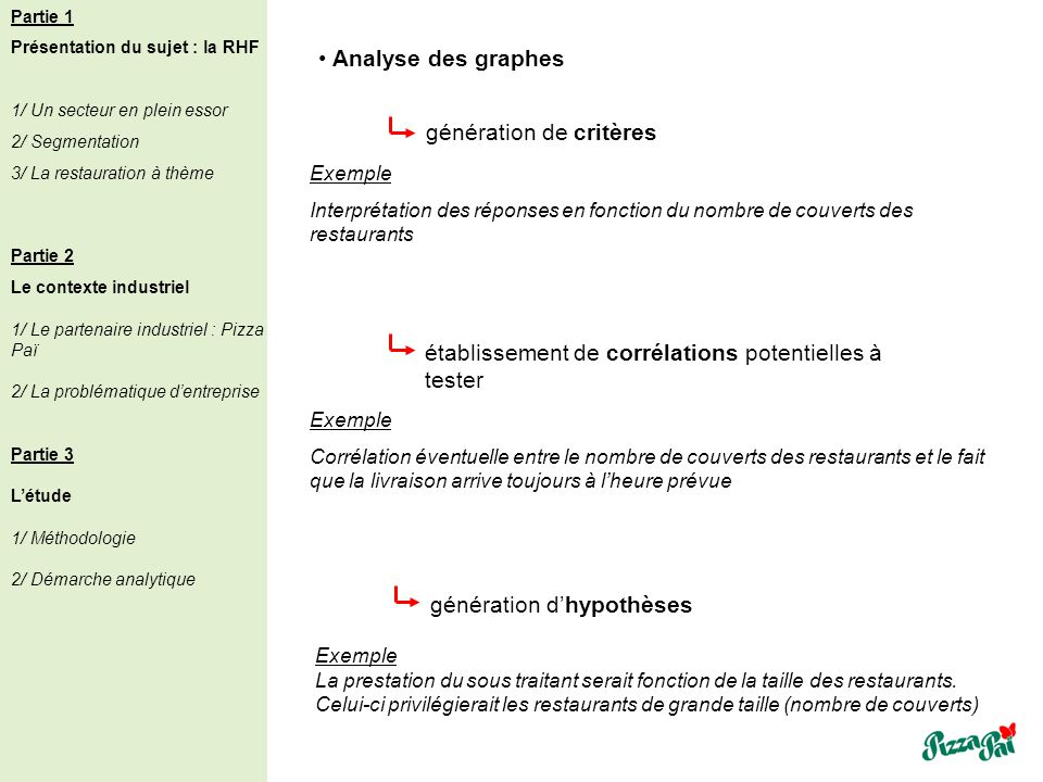 Analyse des graphes établissement de corrélations potentielles à tester Exemple Corrélation éventuelle entre le nombre de couverts des restaurants et