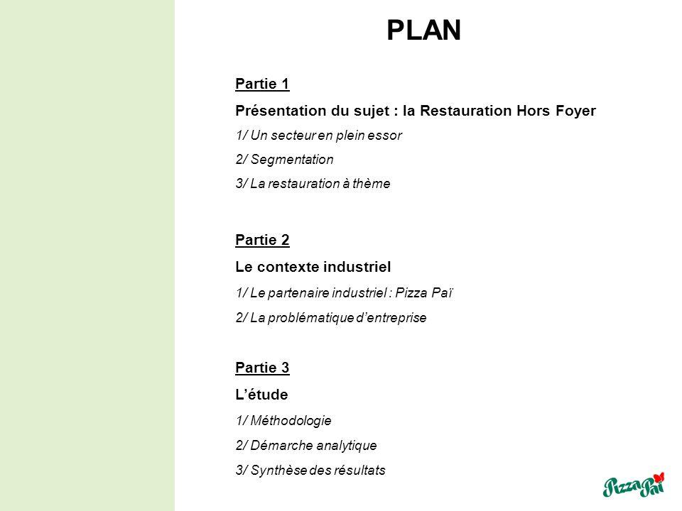 PLAN Partie 1 Présentation du sujet : la Restauration Hors Foyer 1/ Un secteur en plein essor 2/ Segmentation 3/ La restauration à thème Partie 2 Le c