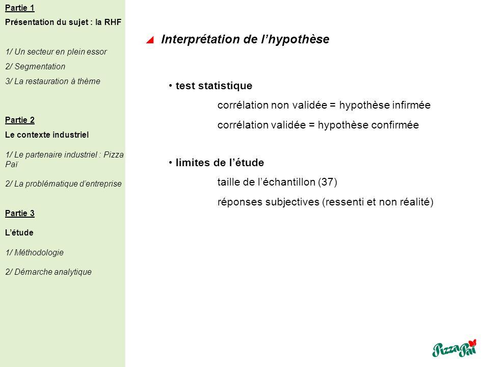 Interprétation de lhypothèse test statistique corrélation non validée = hypothèse infirmée corrélation validée = hypothèse confirmée limites de létude