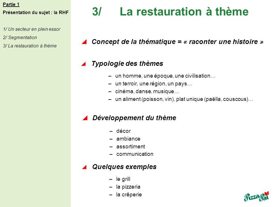 Concept de la thématique = « raconter une histoire » 3/La restauration à thème Partie 1 Présentation du sujet : la RHF 1/ Un secteur en plein essor 2/