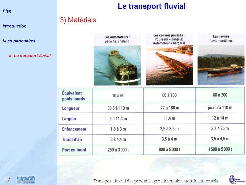 Transport fluvial des produits agroalimentaires non-intentionnels 3) Matériels 12 Le transport fluvial Plan Introduction I-Les partenaires II- Le transport fluvial