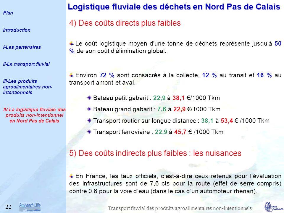 Transport fluvial des produits agroalimentaires non-intentionnels 22 Le coût logistique moyen d une tonne de déchets représente jusqu à 50 % de son coût d élimination global.
