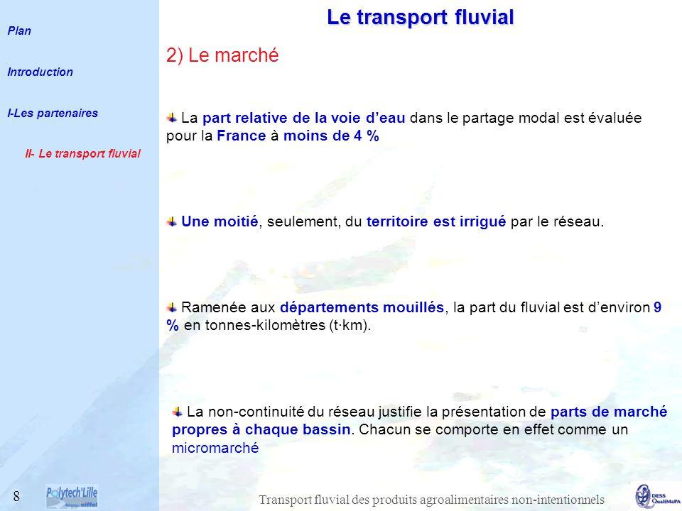 La part relative de la voie deau dans le partage modal est évaluée pour la France à moins de 4 % Une moitié, seulement, du territoire est irrigué par le réseau.
