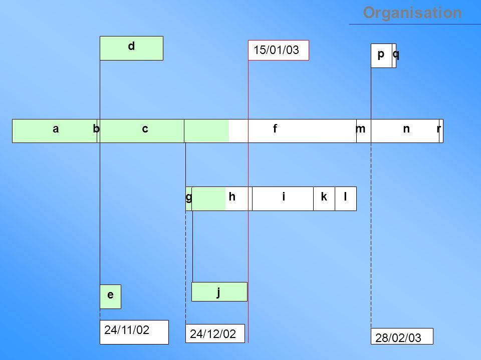 acfn d e hikl j p 24/11/02 24/12/02 28/02/03 rm q g b Organisation 15/01/03