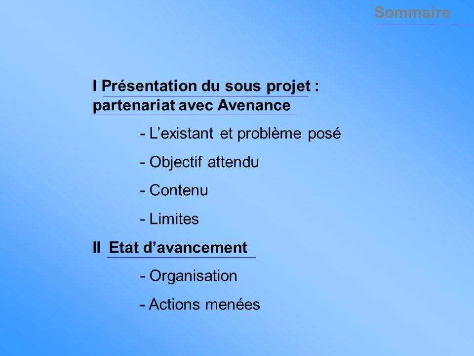 Sommaire I Présentation du sous projet : partenariat avec Avenance - Lexistant et problème posé - Objectif attendu - Contenu - Limites II Etat davancement - Organisation - Actions menées