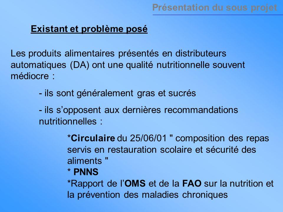 Présentation du sous projet Existant et problème posé Les produits alimentaires présentés en distributeurs automatiques (DA) ont une qualité nutritionnelle souvent médiocre : - ils sont généralement gras et sucrés - ils sopposent aux dernières recommandations nutritionnelles : *Circulaire du 25/06/01 composition des repas servis en restauration scolaire et sécurité des aliments * PNNS *Rapport de lOMS et de la FAO sur la nutrition et la prévention des maladies chroniques