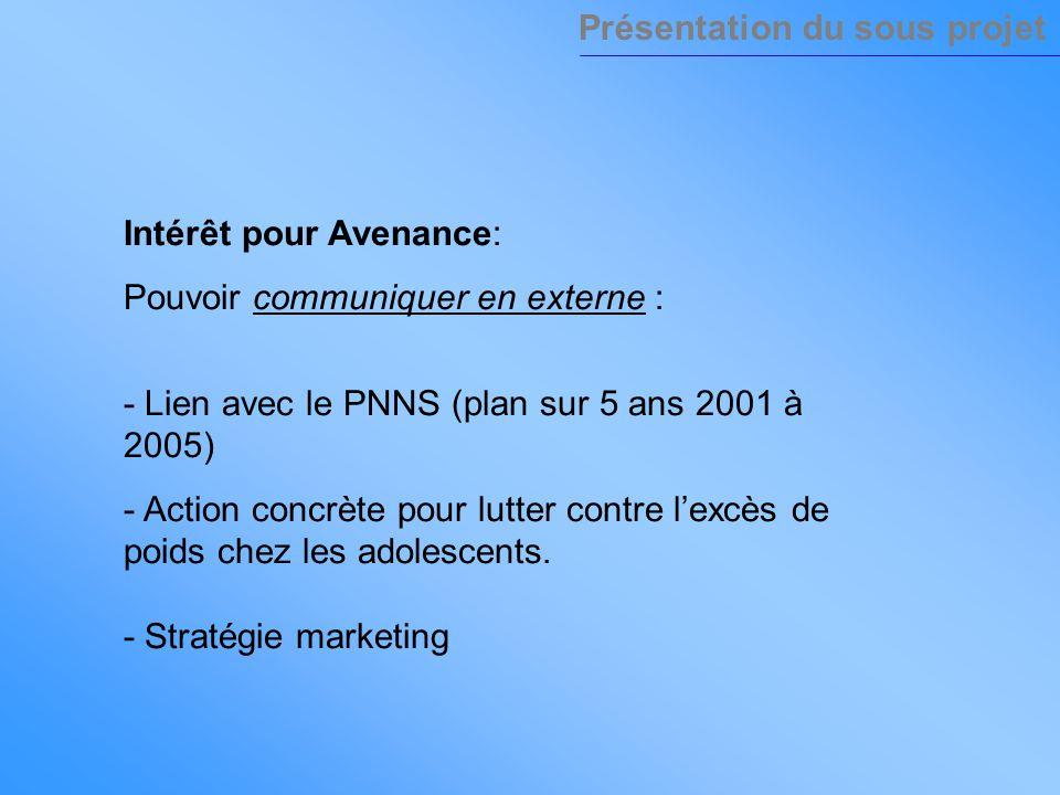 Intérêt pour Avenance: Pouvoir communiquer en externe : - Lien avec le PNNS (plan sur 5 ans 2001 à 2005) - Action concrète pour lutter contre lexcès de poids chez les adolescents.