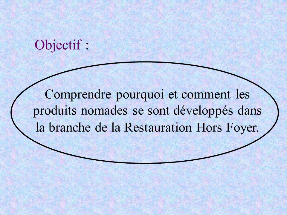 Comprendre pourquoi et comment les produits nomades se sont développés dans la branche de la Restauration Hors Foyer. Objectif :