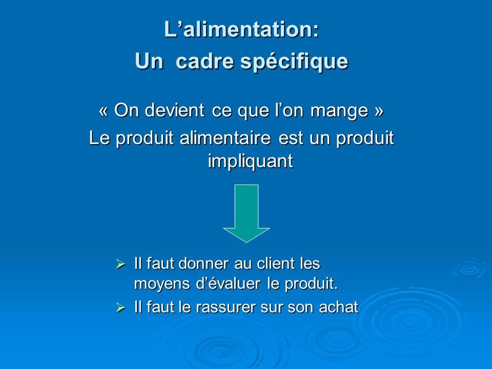 Lalimentation: Un cadre spécifique Il faut donner au client les moyens dévaluer le produit.