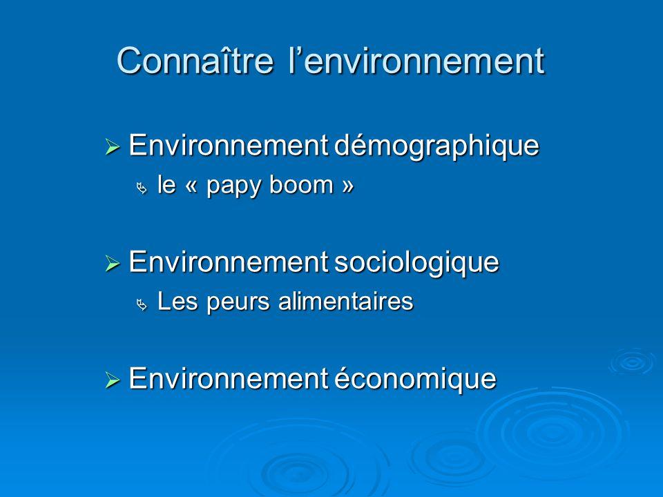 Connaître lenvironnement Environnement démographique Environnement démographique le « papy boom » le « papy boom » Environnement sociologique Environnement sociologique Les peurs alimentaires Les peurs alimentaires Environnement économique Environnement économique