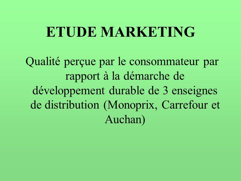 ETUDE MARKETING Qualité perçue par le consommateur par rapport à la démarche de développement durable de 3 enseignes de distribution (Monoprix, Carref