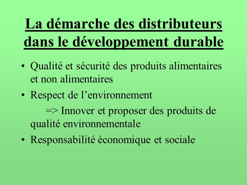 La démarche des distributeurs dans le développement durable Qualité et sécurité des produits alimentaires et non alimentaires Respect de lenvironnemen
