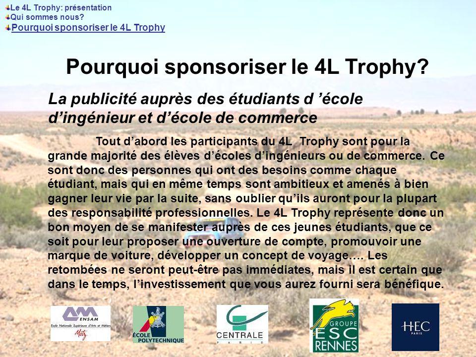 Pourquoi sponsoriser le 4L Trophy.