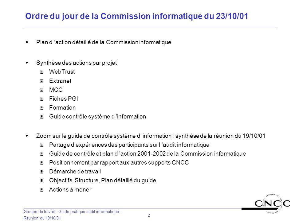 Groupe de travail - Guide pratique audit informatique - Réunion du 19/10/01 13 wConstitution des groupes de travail wPrincipes de mise en oeuvre Démarche de travail CNCC Maîtrise d œuvre : P.