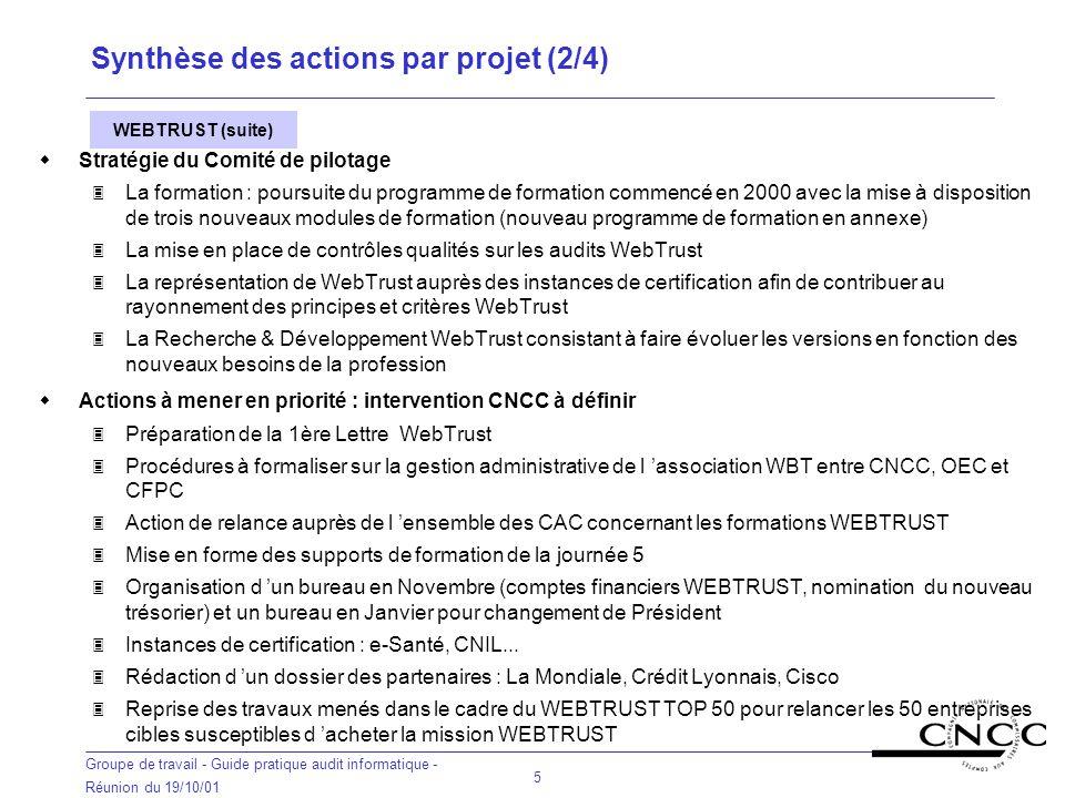 Groupe de travail - Guide pratique audit informatique - Réunion du 19/10/01 6 Extranet Synthèse des actions par projet (3/4) wPoint de synthèse 3 L.