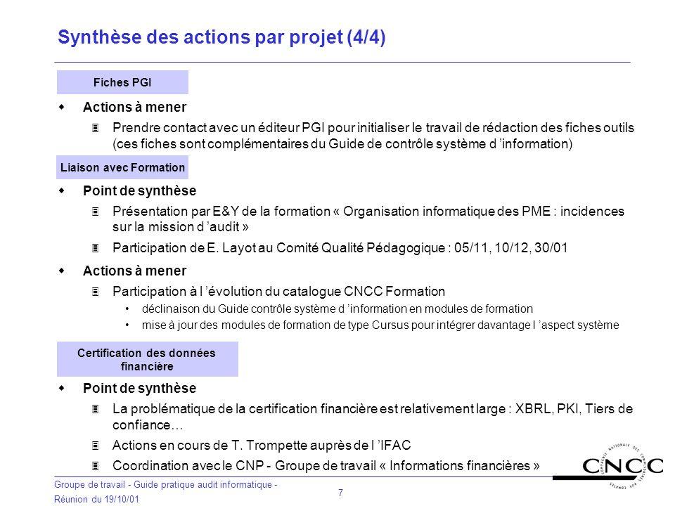 Groupe de travail - Guide pratique audit informatique - Réunion du 19/10/01 28 Actions à mener wValider la forme du support : Classeur et Fiches wValider la structure du classeur 3 Onglet 1 : Phases (objectifs, démarche, résultat) 3 Onglet 2 : Fiches diagnostic 3 Onglet 3 : Exemples 3 Onglet 4 : Fiches Outils 3 Onglet 5 : Lexique wDéfinir la charte graphique de chacune des fiches types wPour chacune des phases, identifier : 3 l introduction, la démarche (liste des étapes), les résultats attendus 3 les fiches diagnostic, outils à créer 3 les cas et exemples wDéfinir le niveau de détail des fiches pour validation wIdentifier les renvois à effectuer avec le Guide outils données wDéfinir le calendrier de livraison rédacteurs pour validation
