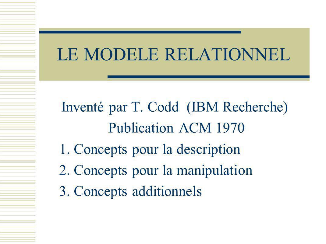 LE MODELE RELATIONNEL Inventé par T. Codd (IBM Recherche) Publication ACM 1970 1. Concepts pour la description 2. Concepts pour la manipulation 3. Con