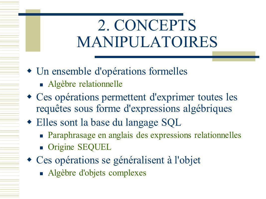 2. CONCEPTS MANIPULATOIRES Un ensemble d'opérations formelles Algèbre relationnelle Ces opérations permettent d'exprimer toutes les requêtes sous form