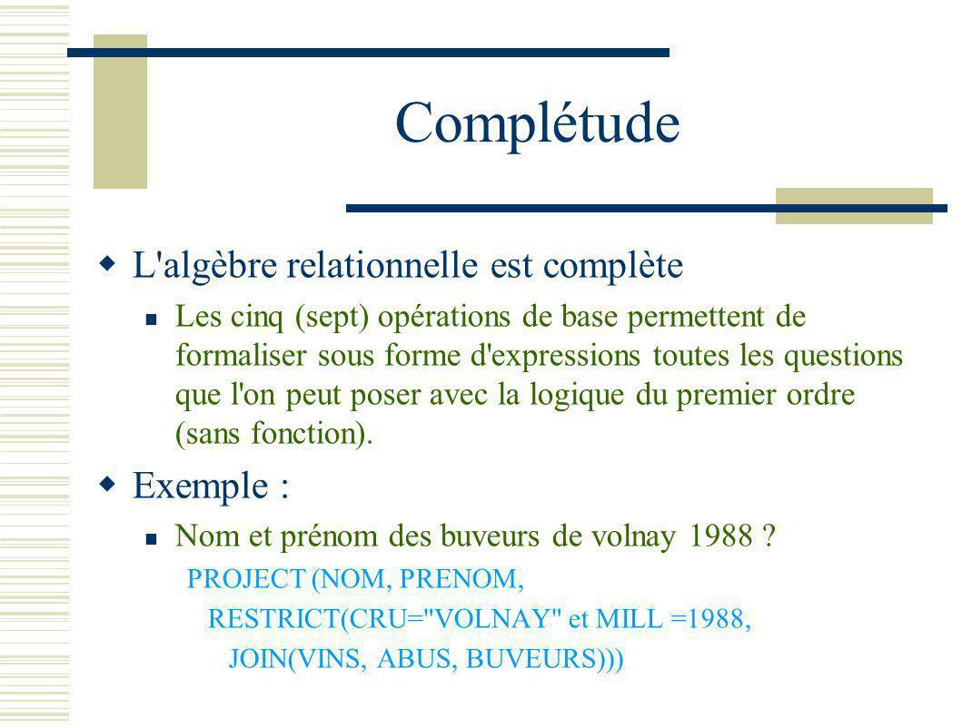 Complétude L'algèbre relationnelle est complète Les cinq (sept) opérations de base permettent de formaliser sous forme d'expressions toutes les questi