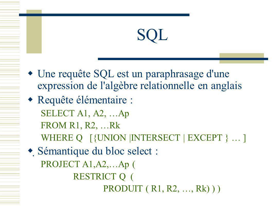 SQL Une requête SQL est un paraphrasage d'une expression de l'algèbre relationnelle en anglais Requête élémentaire : SELECT A1, A2, …Ap FROM R1, R2, …