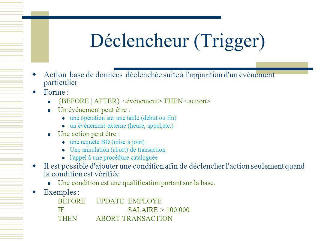 Déclencheur (Trigger) Action base de données déclenchée suite à l'apparition d'un événement particulier Forme : {BEFORE | AFTER} THEN Un événement peu